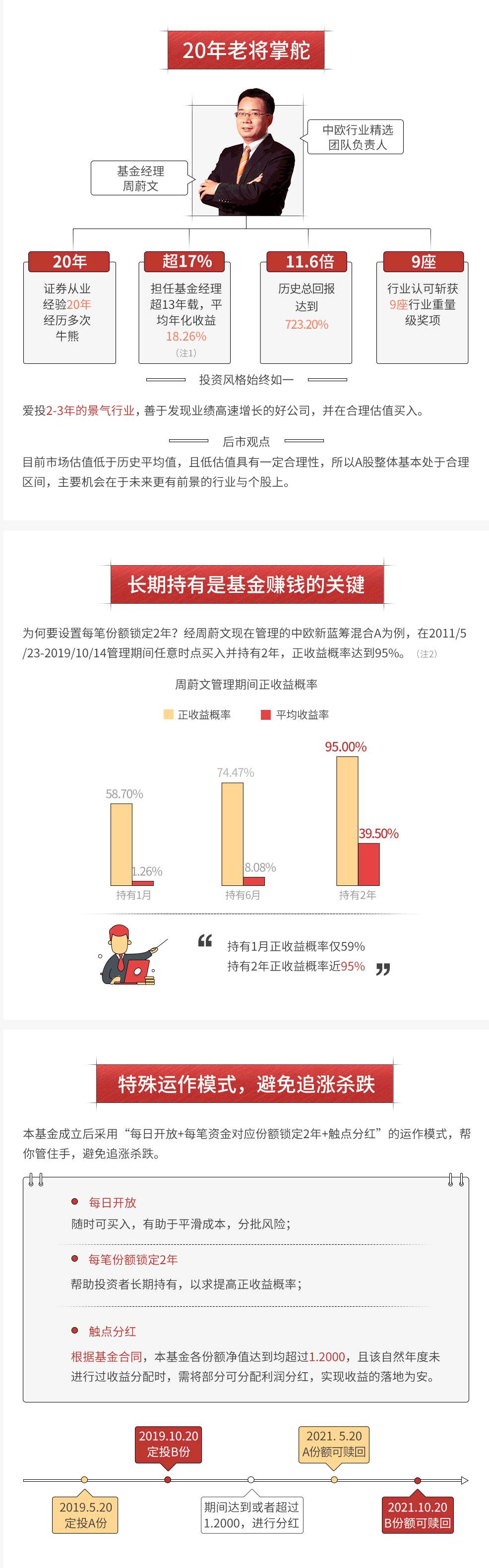 中欧匠心IPO专题-pc_05.png