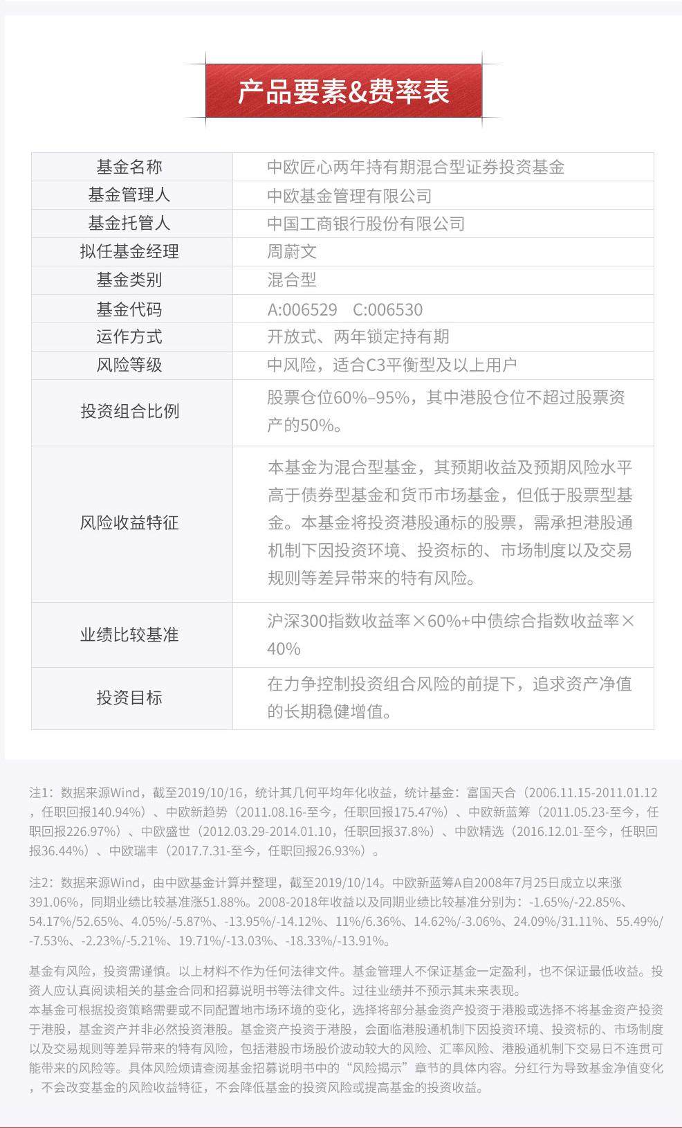 中欧匠心IPO专题-pc_07.png